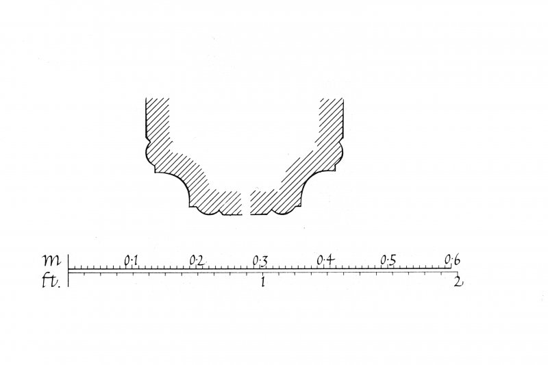 Iona, Iona Abbey. Plan showing profile mouldings of doorway in West wall of North transept; South-West diagonal arch of cloister; entrance doorway of chapter-house & jamb of East window in chapter-house.