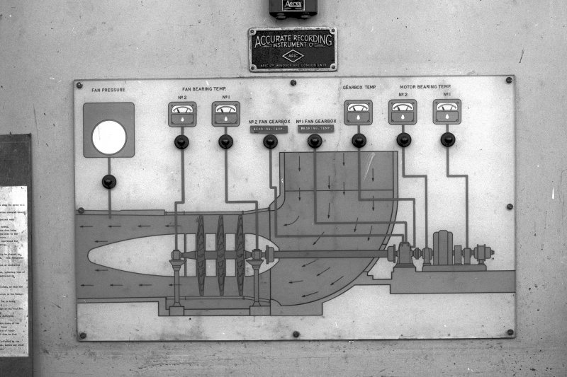 Interior. Detail of fanhouse control panel.