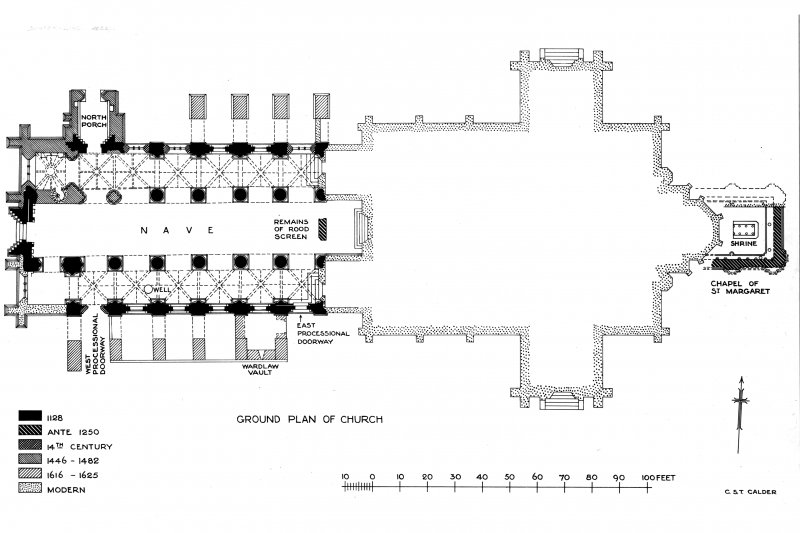 Ground plan of New Abbey Parish Kirk showing building periods.