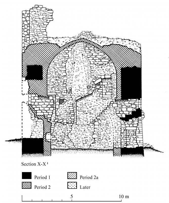 Section (E-W) through Torthorwald tower (indicating phases of construction); redrawn for publication from DC 32486. Unattributed, [1996].