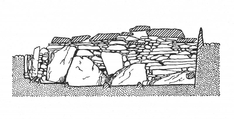 Publication drawing, section of cist; chambered cairn, Nether Largie South. Photographic copy.