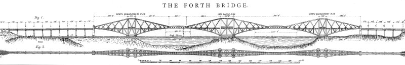 Elevation and Plan drawing of the Forth Bridge, published within the Westhofen article on the construction of the Forth Bridge in Engineering, 1890