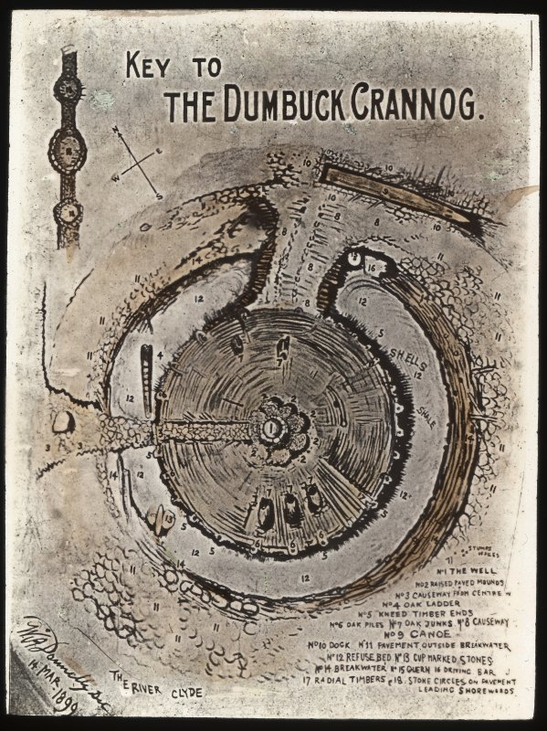 Dumbuck crannog excavation. Titled: 'Key to the Dumbuck crannog'.