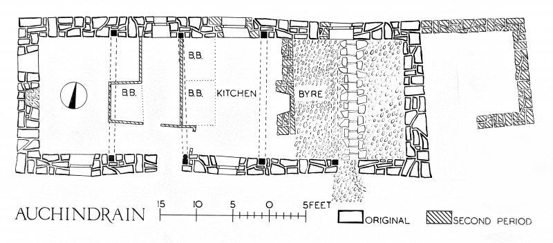 Auchindrain, Building D. Photographic copy of plan showing original and second period building.