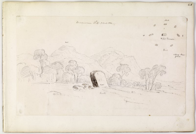Annotated drawing and plan of Bandirran stone circle with hill fort in distance.  Digital image of PTD/320/1/P.