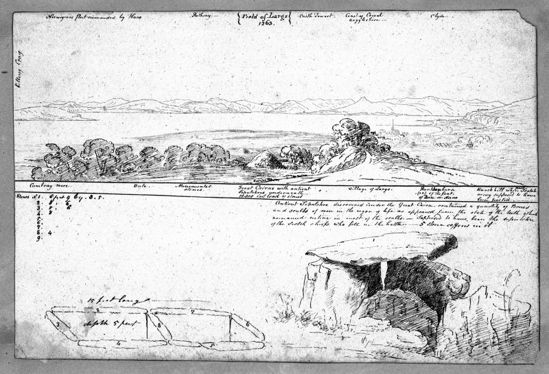 Annotated drawings of cairn. One shows the cairn in the surrounding landscape, the other is a detailed drawing of the cairn itself. There is also a sketch plan of the cairn. From album, page 70.  Digital image of AYD/194/1/P.