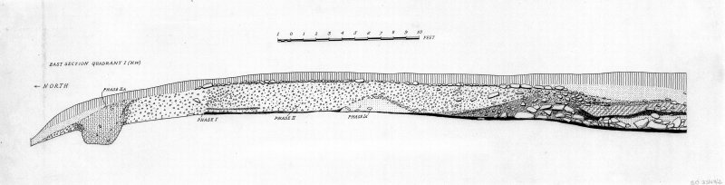 Excavation drawing of East section quadrant I (NW) of Mote of Urr.