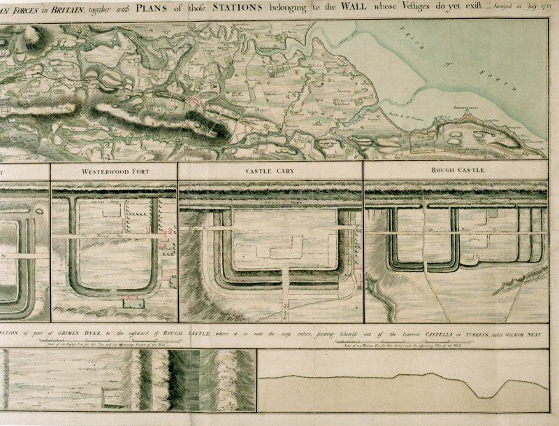 Plan showing the course of the Roman wall called Grime's Dyke (Antonine Wall). Plate XXXV from 'Military Antiquities of the Romans in Britain'.