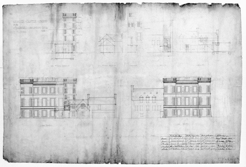 Additions and alterations for C. Makgill Crichton. Scanned image of drawing showing sections and side elevations.