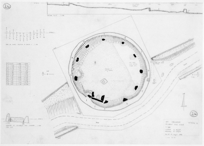 Easter Aquhorthies, photographic copy of plan and section of the recumbent stone circle.
