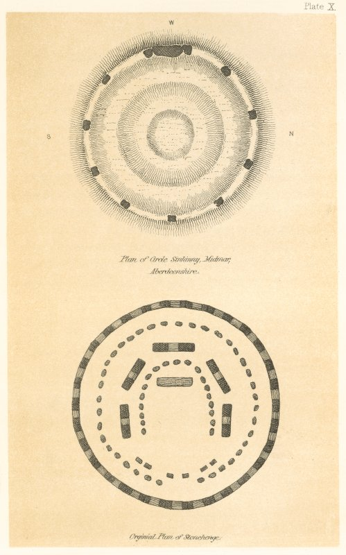 Plan of Circle Sinhinny, Midmar; from Leslie, F 1866 The Early Races of Scotland and Their Monuments I, pl.x