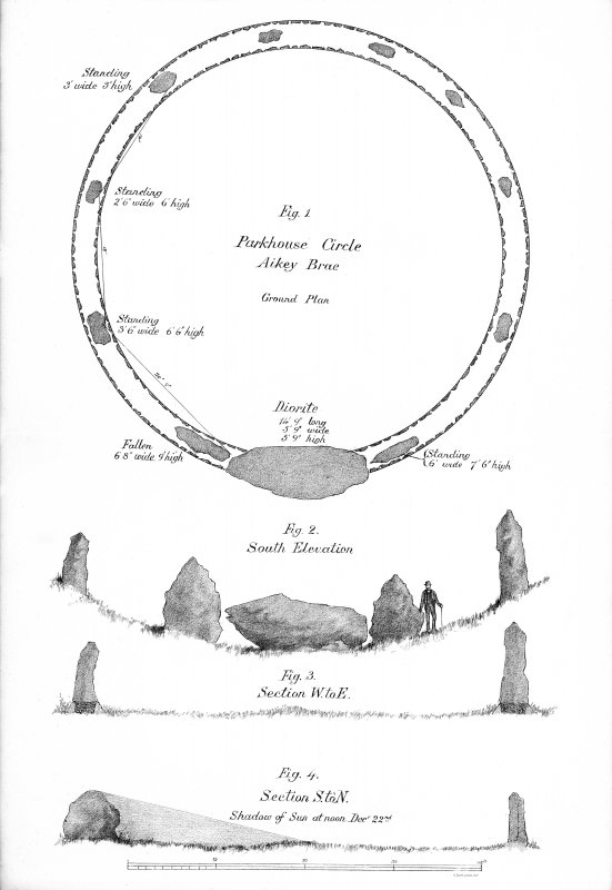 Parkhouse Circle (Aikey Brae), elevation and sections; from Spence, J 1888 'The Stone Circles of Old Deer' Transactions of the Buchan Field Club Figs 1-4