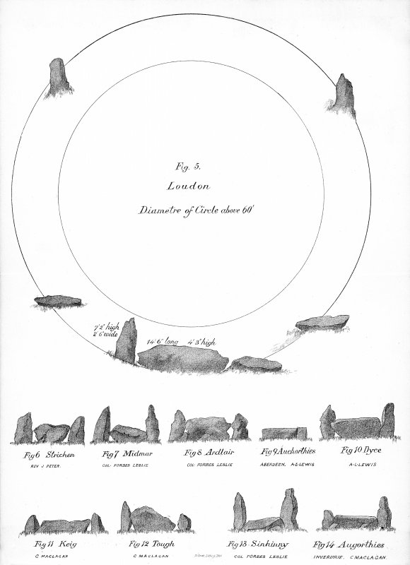 Plan of Loudon Wood and various Recumbent Settings; from Spence, J 1888 The Stone Circles of Old Deer Transactions of the Buchan Field Club