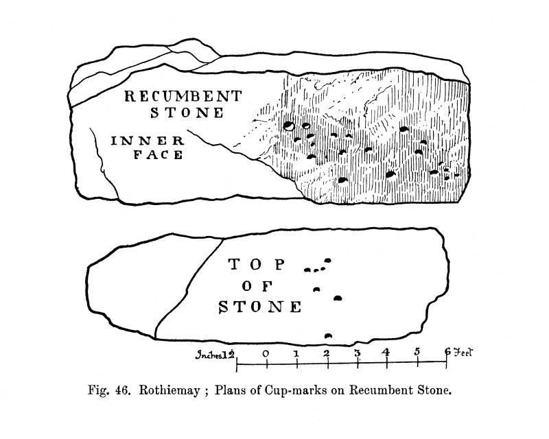 Two sketches showing disposition of cupmarkings on the recumbent stone.