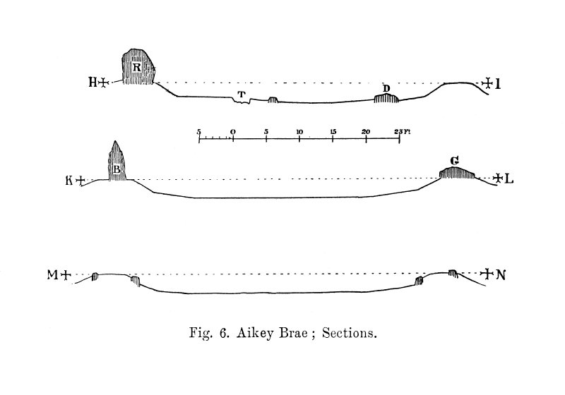 Drawing showing sections across recumbent stone circle.