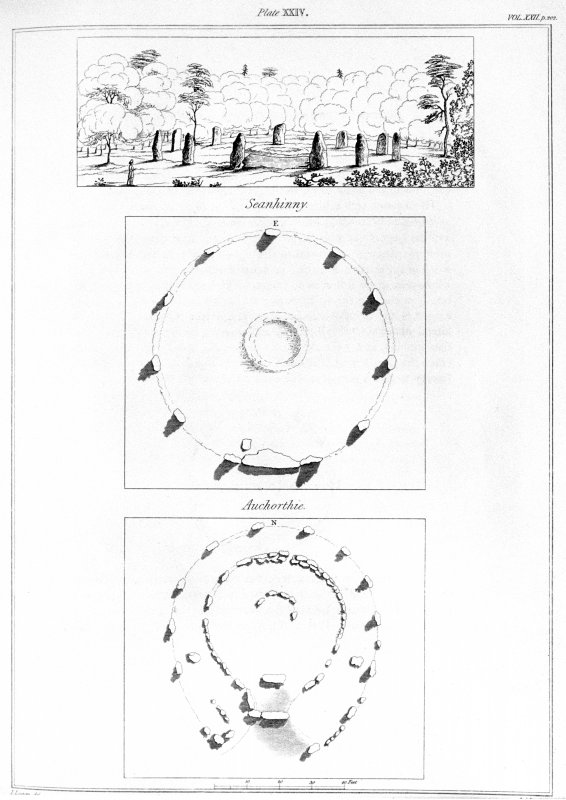 Copy of slide (H 93828s) of plate xxiv from Logan, J 1829 'Observations on several circles of stones, presumed to be Druidical', Archaeologia 22, 198-203.