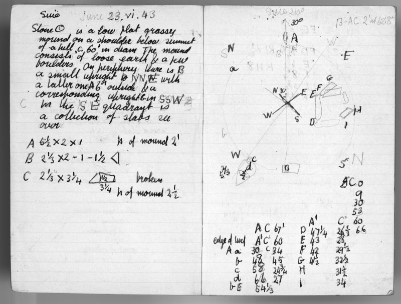 Field notebook by Vere Gordon Childe relating to sites on Mull. Page 2 and 3