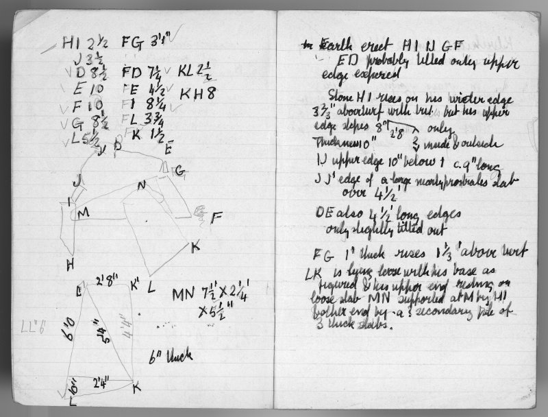 Field notebook by Vere Gordon Childe relating to sites on Mull. Page 4 and 5