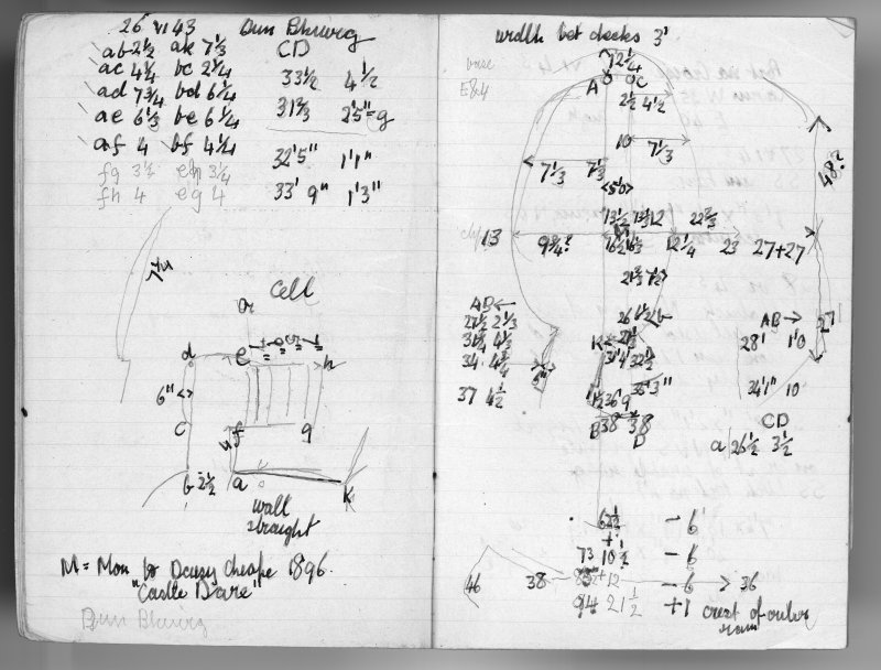 Field notebook by Vere Gordon Childe relating to sites on Mull. Page 14 and 15
