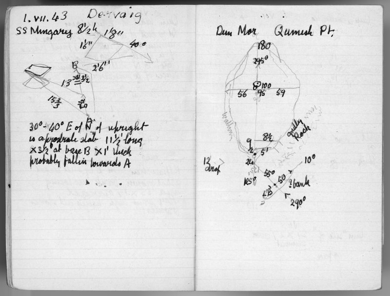 Field notebook by Vere Gordon Childe relating to sites on Mull. Page 22 and 23