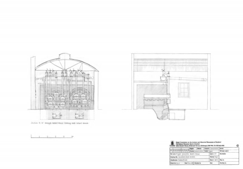 Retorts section and elevation