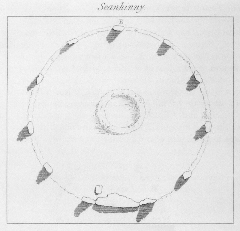 Plan of Sunhoney (Logan 1829, Archaeologia 22, pl xxiv)