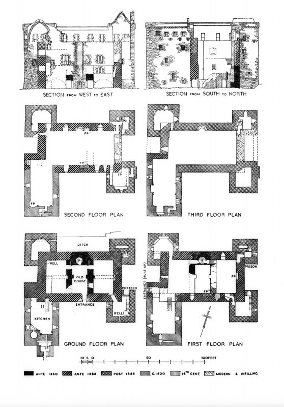"Hermitage Castle Photographic copy of drawing showing ground, first, second and third floor plans, sections from West to East, South to North Pen, ink, scale 1"":16'"