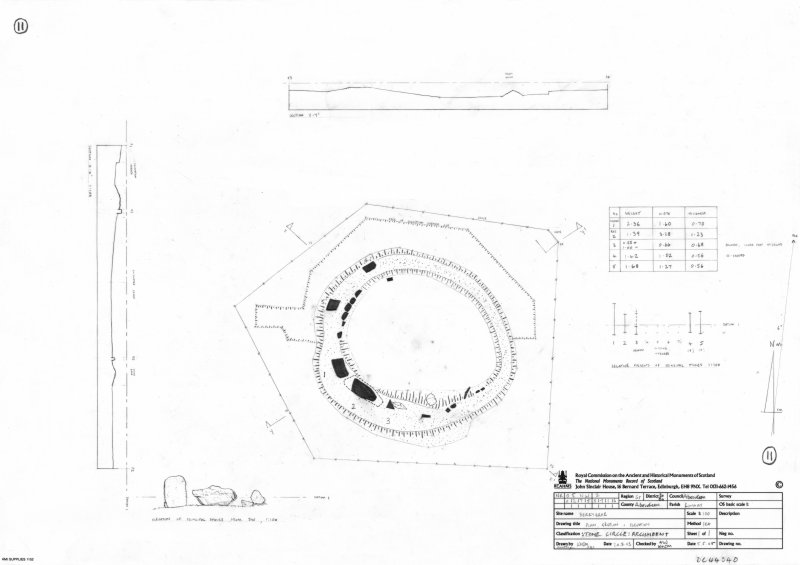 600dpi scan of site plan DC44540 - Plan, elevation and sections of Berrybrae RSC