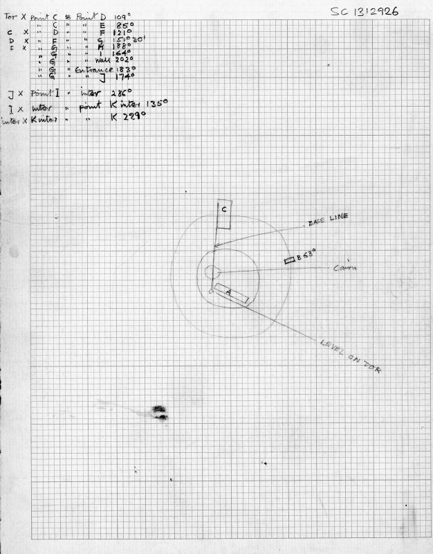 Schematic plan showing locations of trenches on Yeavering Bell,