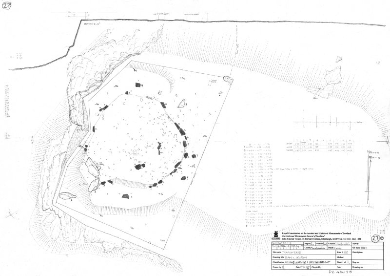 400dpi scan of site plan DC44478 - Plan and section of Tomnaverie Stone Circle