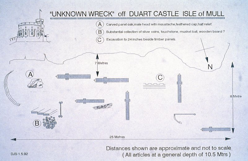Maritime photographs: 1992 site plan from the investigations of the wreck off Duart Point.