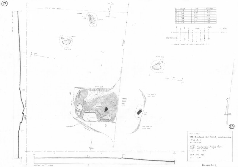 400dpi scan of site plan DC44502 - Plan, elevation and section of Old Rayne RSC