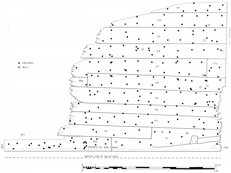 Outside strake plan of the recovered section of hull (Martin, 1978: 48).