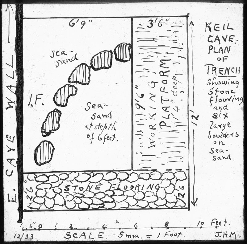 Ground plan of pit. JH Maxwell