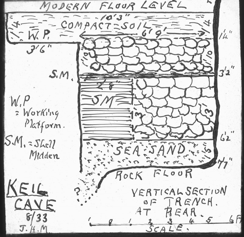 Vertical section of trench at rear. JH Maxwell