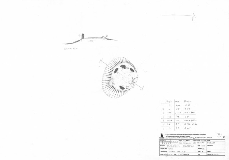 400dpi scan of DC49494, RCAHMS pencil plan of the stone circle at Machuim