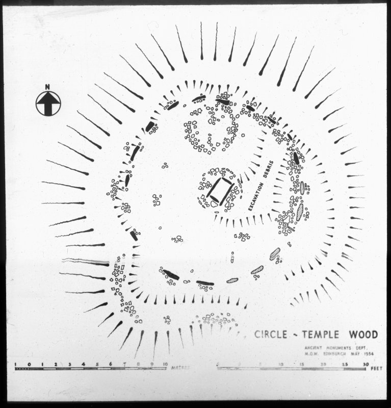 Ministry of Works plan, Temple Wood circle.