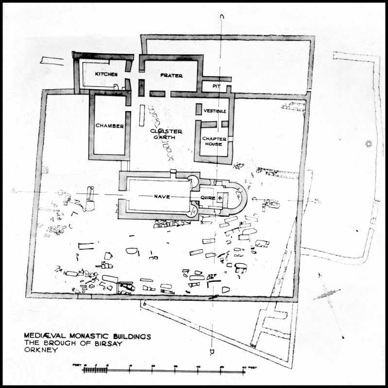 Plan of kirk and monastic buildings.