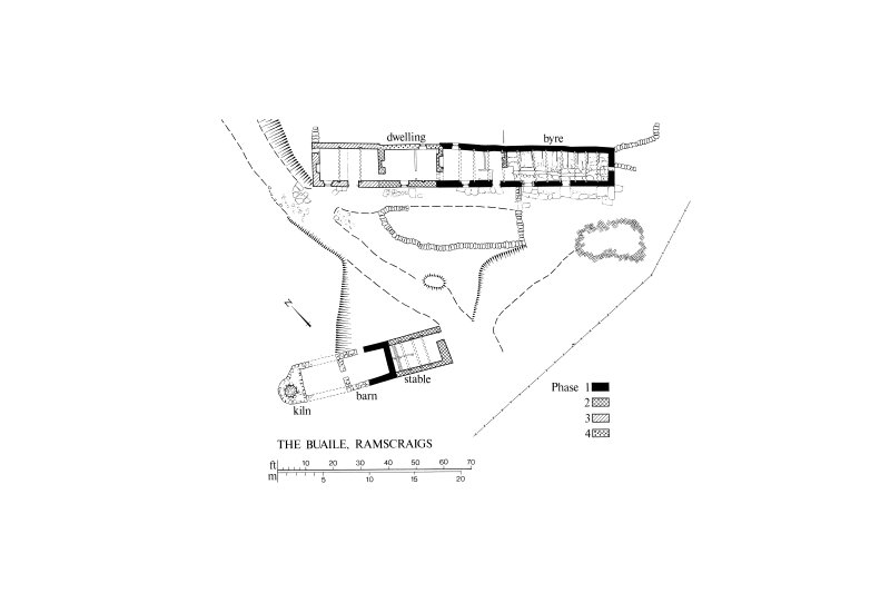 Plan of site, cruck framed byre and dwelling at the Buaile, Ramscraigs.
