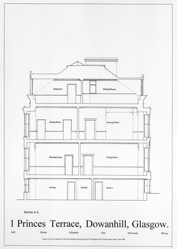 Glasgow, 1 Princes Terrace Photographic section plan. Title: '1 Princes Terrace, Dowanhill, Glasgow'. Insc: 'Section A-A' 'Ault Baxter Gillanders Guy McCready McLay' 'Drawn at 1:50 by Andrew D Ault BSC Building Surveying Year 4 for Glasgow West Conservation Trust April 1993'.