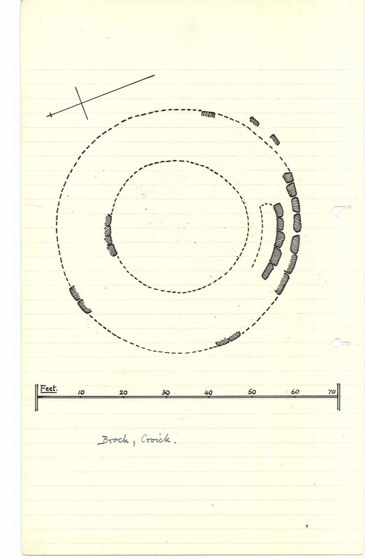 Sketch plan of Croick broch (extract from manuscript MS 36)