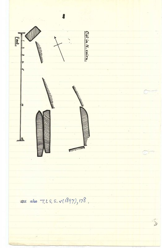 Sketch plan of cist in N cairn (extract from manuscript)