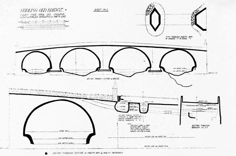 Photographic copy of section drawing showing foundations and four different road levels.