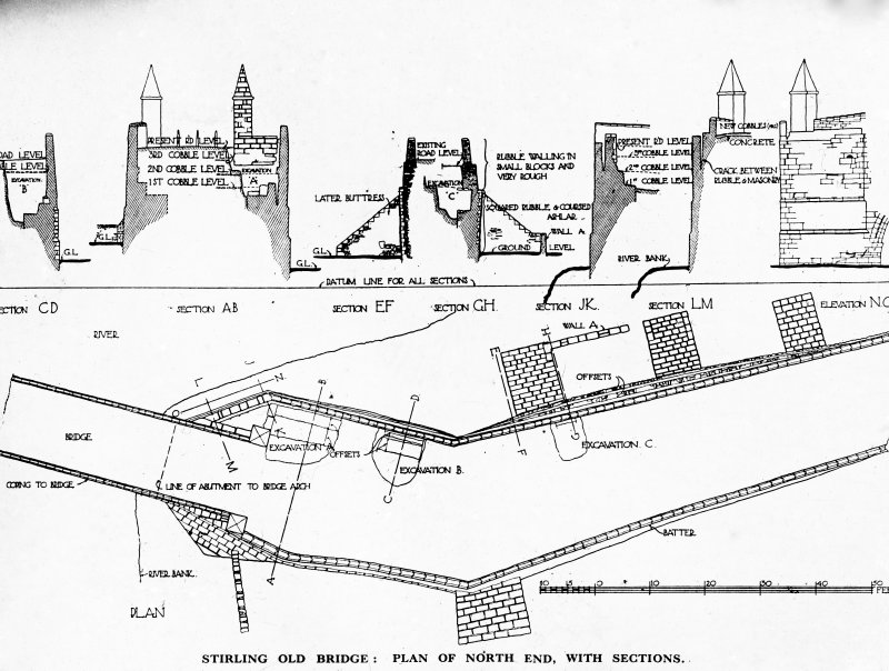 Photographic copy of plan of north end of Stirling old bridge. Slide annotated:  'cross section showing road level raised three times causing weakness in side walls.'