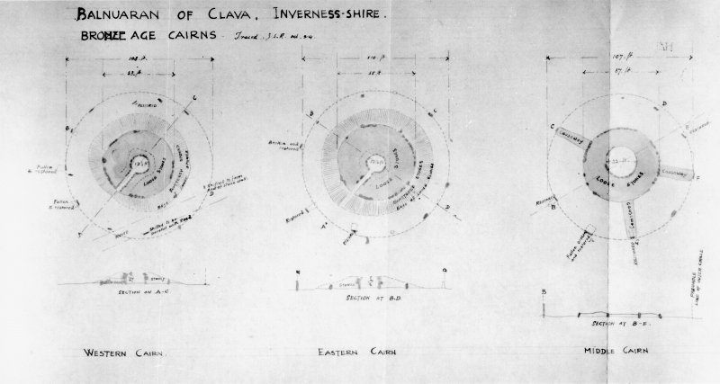 Excavation plan and section MOW. Photographic copy of a drawing.
