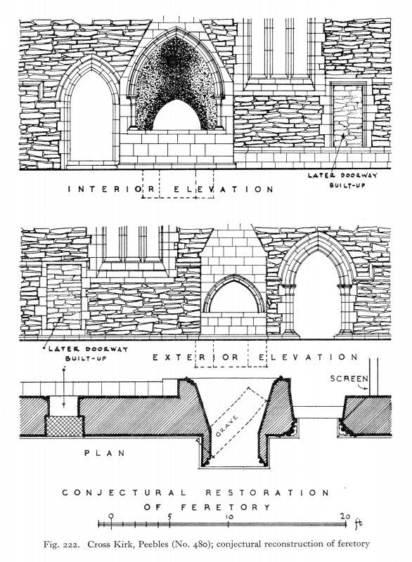 Drawing of conjectural reconstruction of feretory.