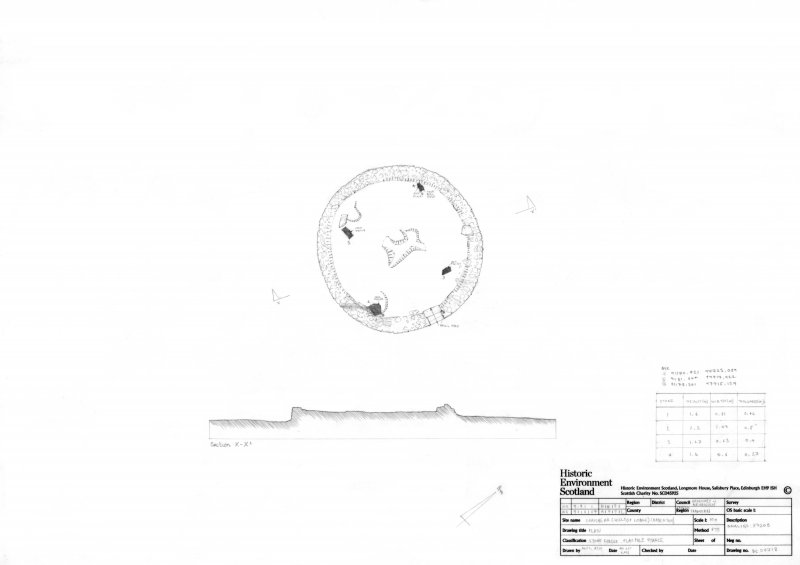Craighead survey drawing; plan and section.