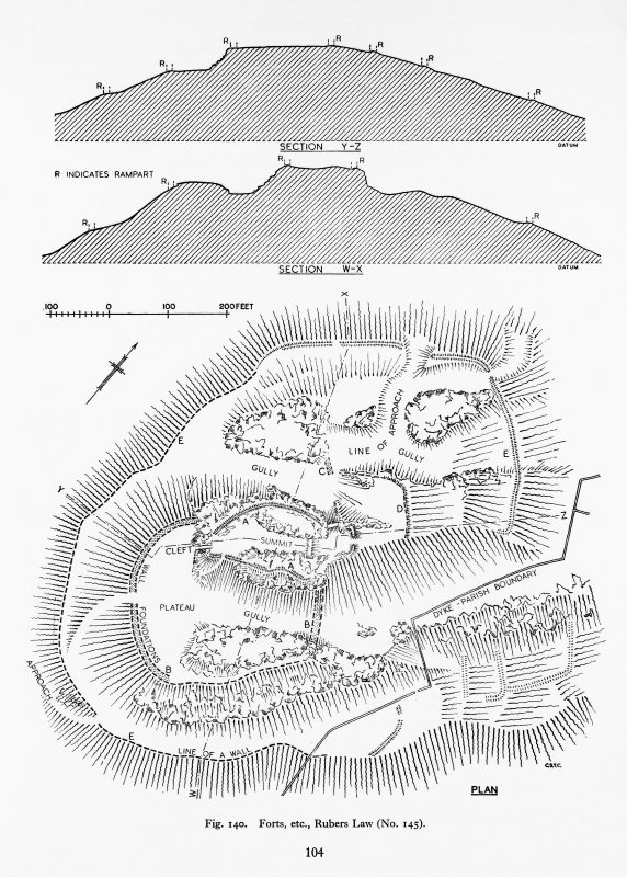 Publication drawing; plan and section of Rubers Law fort.