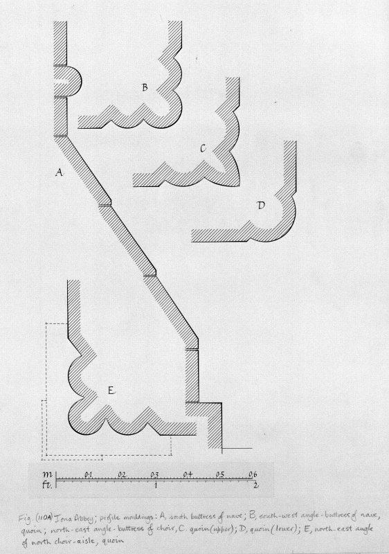 Iona, Iona Nunnery. Photographic copy of plan showing section through North chapel looking East.