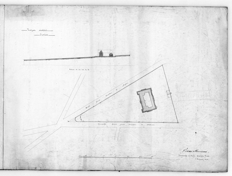 Photographic copy of site and block plans, and sections of ground levels.